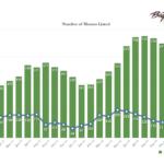 Inventory 2013-2015